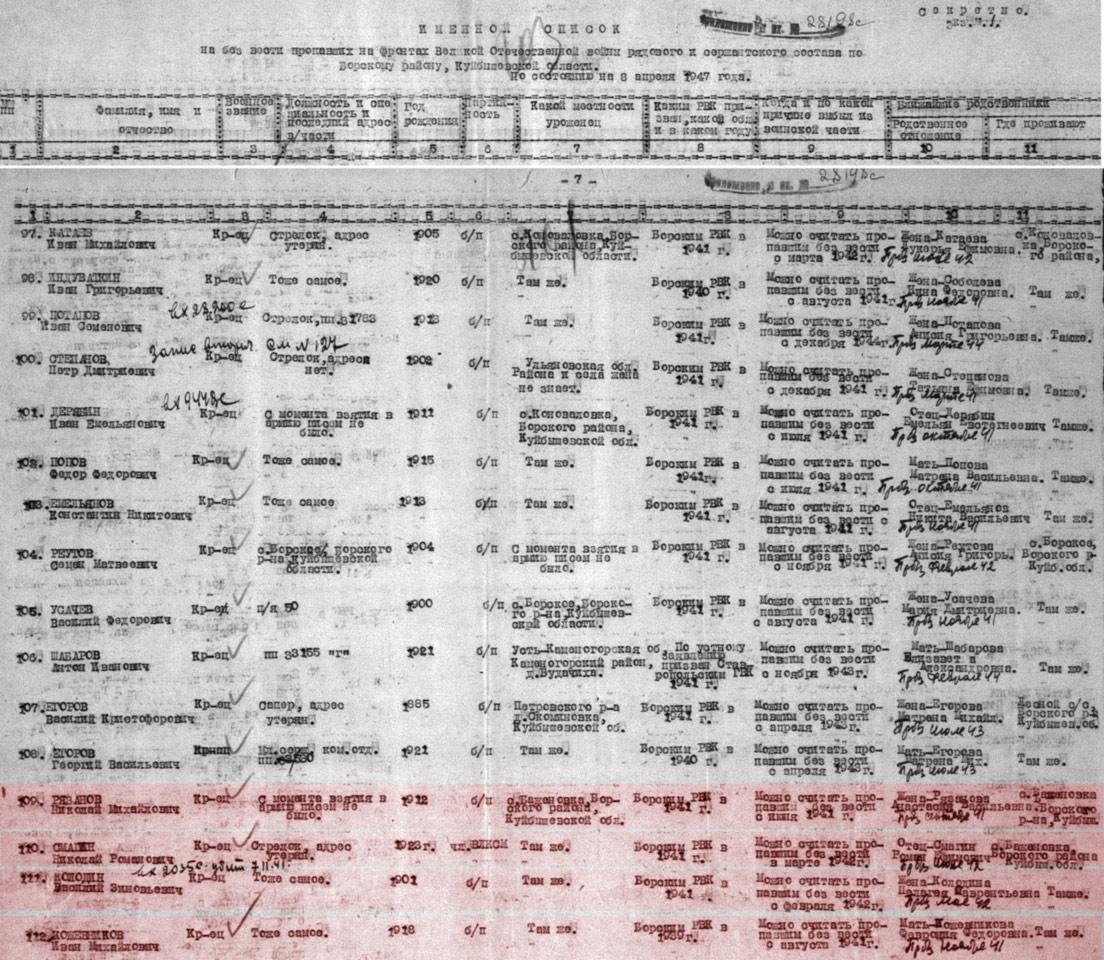 Погибшие на войне 1941-45гг